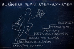 Ceo going up some stairs with text Business plan step-by-step Stock Images