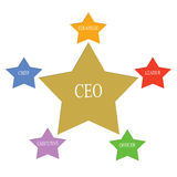 CEO Word Stars Concept Royalty Free Stock Photography
