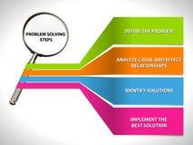 Cercando la soluzione dei problemi infographic piana della soluzione di A fa un passo royalty illustrazione gratis