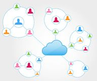 Cerchi della rete sociale con la nuvola Immagini Stock Libere da Diritti