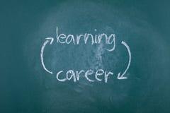 Cerchio di carriera e di apprendimento fotografia stock libera da diritti