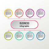 Cerchio di vettore infographic Diagrammi, presentazioni e grafici di affari Fondo immagini stock libere da diritti