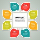 Cerchio di vettore infographic Modello per il diagramma del ciclo, il grafico, la presentazione ed il grafico rotondo Concetto di illustrazione di stock