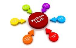 Cerchio multicolore della gestione del grafico del diagramma di concetto del business plan Immagine Stock
