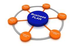 Cerchio multicolore della gestione del grafico del diagramma di concetto del business plan Fotografia Stock