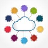 Cercle coloré de nuage Photos libres de droits