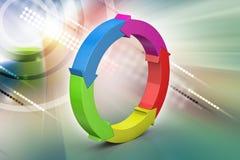 Cercle coloré multi de flèche Images libres de droits