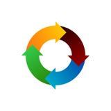 Cercle de flèche Images libres de droits
