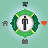 Cercle des concepts d'affaires avec une personne à l'intérieur Images stock
