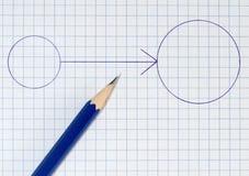 Cercles et crayon de Tvo Photo stock