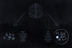 Cerebro con emociones positivas y negativas con los iconos y AR imagenes de archivo
