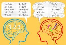 Cerebro de Dyscalculia Imagenes de archivo
