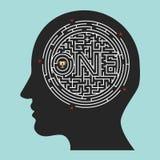Cerebro del laberinto; Vector interior de la mente Fotografía de archivo