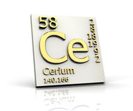 Cerium form Periodic Table of Elements Stock Image