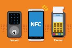 Cerradura de la puerta de NFC y sistema móvil del pago Fotografía de archivo libre de regalías