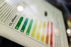 Certificat d'énergie pour la puissance  image libre de droits