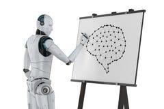 Cerveau de l'aspiration AI de robot illustration stock