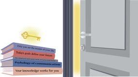 Cerveau de motivation, motivation, succès, concept image libre de droits