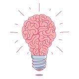 Cerveau rose sous forme d'ampoule brûlante Image libre de droits