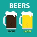 Cerveja de malte & cerveja pilsen Imagem de Stock Royalty Free