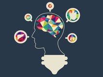 Cervello Colourful royalty illustrazione gratis