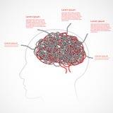 Cervello, un concetto umano di pensiero Vettore Immagini Stock Libere da Diritti