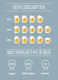 Cerveza infographic Foto de archivo