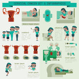 Cervical cancer set and info graphic Stock Photography
