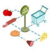 Cesta del supermercado isométrica con las comidas del eco Foto de archivo