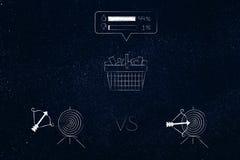 Cesto de compras com ícone da reação positiva com faltado contra t batido ilustração do vetor