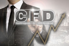 CFD is shown by businessman concept Stock Photos
