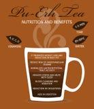 Chá da nutrição e dos benefícios Imagem de Stock Royalty Free