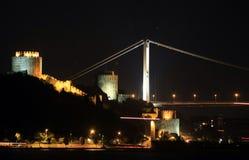 Château de Rumelian avec la deuxième passerelle de Bosporus image libre de droits