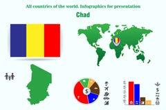 chad 世界的所有国家 介绍的Infographics 皇族释放例证