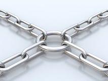 chain anslutning Royaltyfri Foto