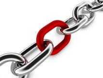 Chain begreppsdiagram för metall Royaltyfria Foton