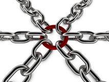 Chain begreppsdiagram för metall Arkivbilder