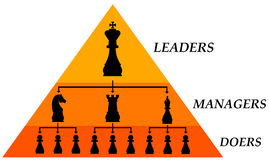 Chain of command. In an organization Royalty Free Stock Photo
