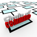 Chain of Command Words Organization Chart Company Personnel Staff stock illustration