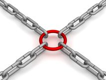 Chain fastened by a red ring. Royalty Free Stock Photography