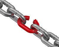 Chain metal. The weakest link Royalty Free Stock Photos