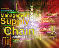 Chain supply management wordcloud Royalty Free Stock Photography