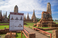 Chaiwattanaram temple. Is a buddhist temple in the city of Ayutthaya Historical Park,Thailand Royalty Free Stock Photography