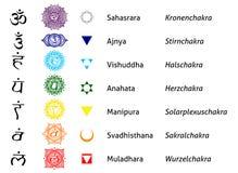 Chakra, cakra, tantric, hindouisme, bouddhisme, vajrayana, méditation, yoga illustration de vecteur