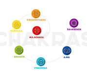 Chakra color flat set Stock Photo