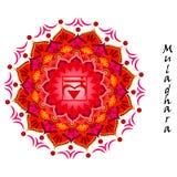 Chakra de Muladhara Imágenes de archivo libres de regalías