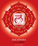 Chakra di Muladhara Fotografia Stock Libera da Diritti