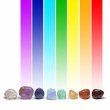 Chakra healing crystals and their colors. A single row of eight tumbled healing crystals each with their corresponding chakra color above in a long graduated Stock Images