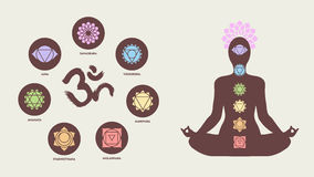 Chakra icons with human silhouette doing yoga pose Stock Images