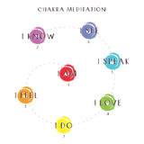 Chakra meditation diagram. An illustrated chakra meditation diagram on a white background Royalty Free Stock Image